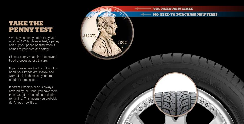 winter tire quarter test 2018 2019 2020 ford cars. Black Bedroom Furniture Sets. Home Design Ideas