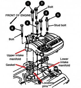 RepairGuideContent further Underside Of A Car in addition Wiring Harness Infiniti G35 moreover Honda Accord Coupe94 Fan Controls Circuit And Wiring Diagram furthermore Nissan Rogue Air Conditioning Diagram. on nissan altima alternator wiring diagram